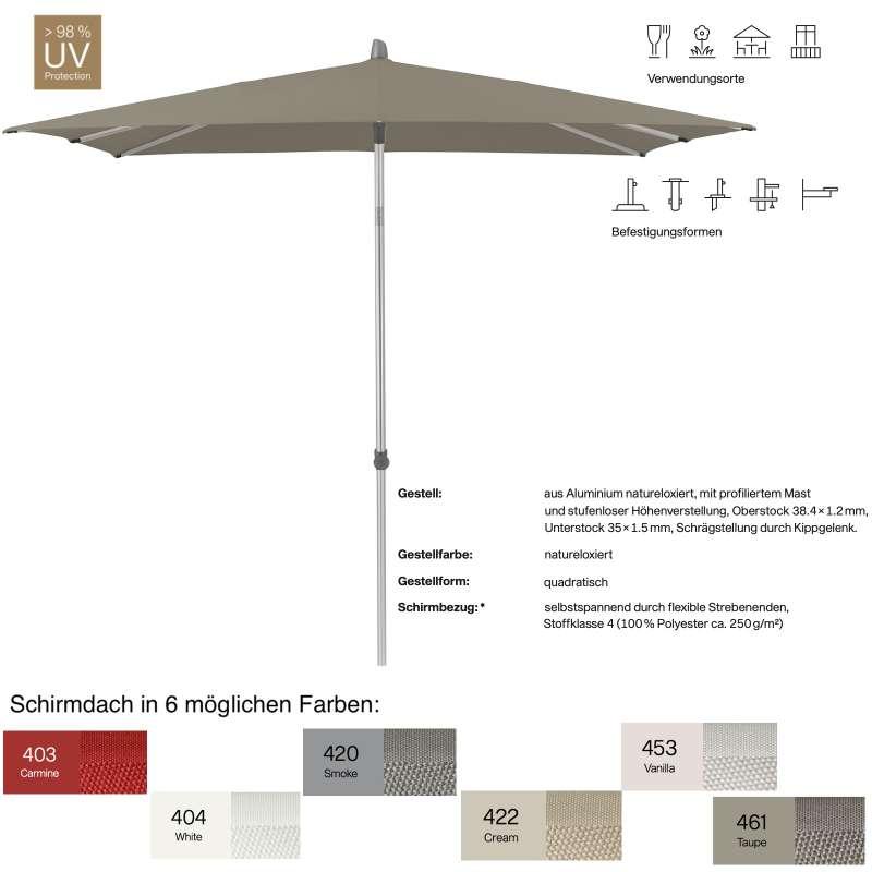 GLATZ Sonnenschirm ALU-SMART quadratisch 200 x 200 cm in 6 Farben Stoffklasse 4 Mittelmast