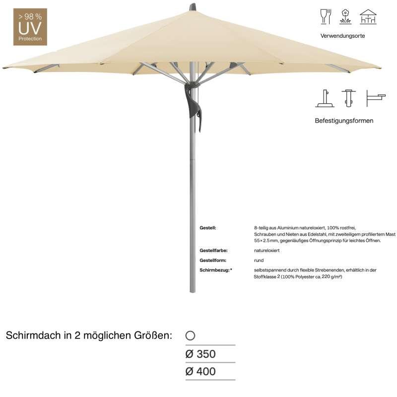 GLATZ Sonnenschirm FORTERO® easy rund ø 350 oder ø 400 cm Stoffklasse 2 Eggshell 150 Mittelmast