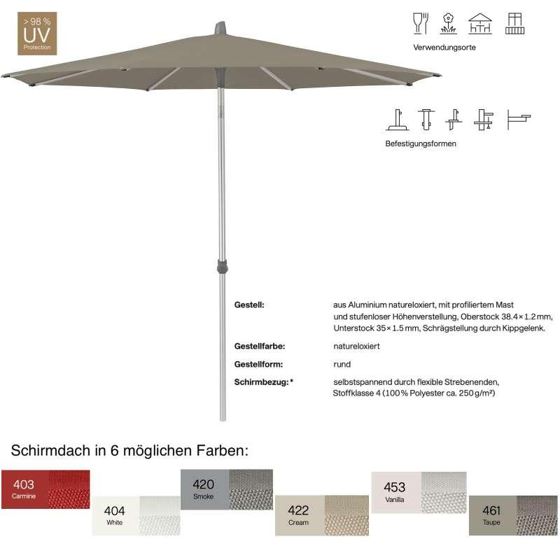 GLATZ Sonnenschirm ALU-SMART rund ø 200 cm in 6 Farben Stoffklasse 4 Mittelmastschirm