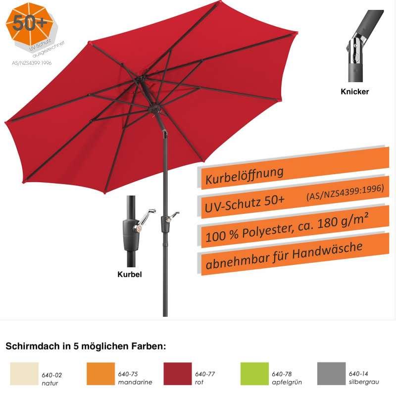 Schneider Schirme Harlem Mittelmastschirm ø 270 cm rund in 5 Farbvarianten Sonnenschirm